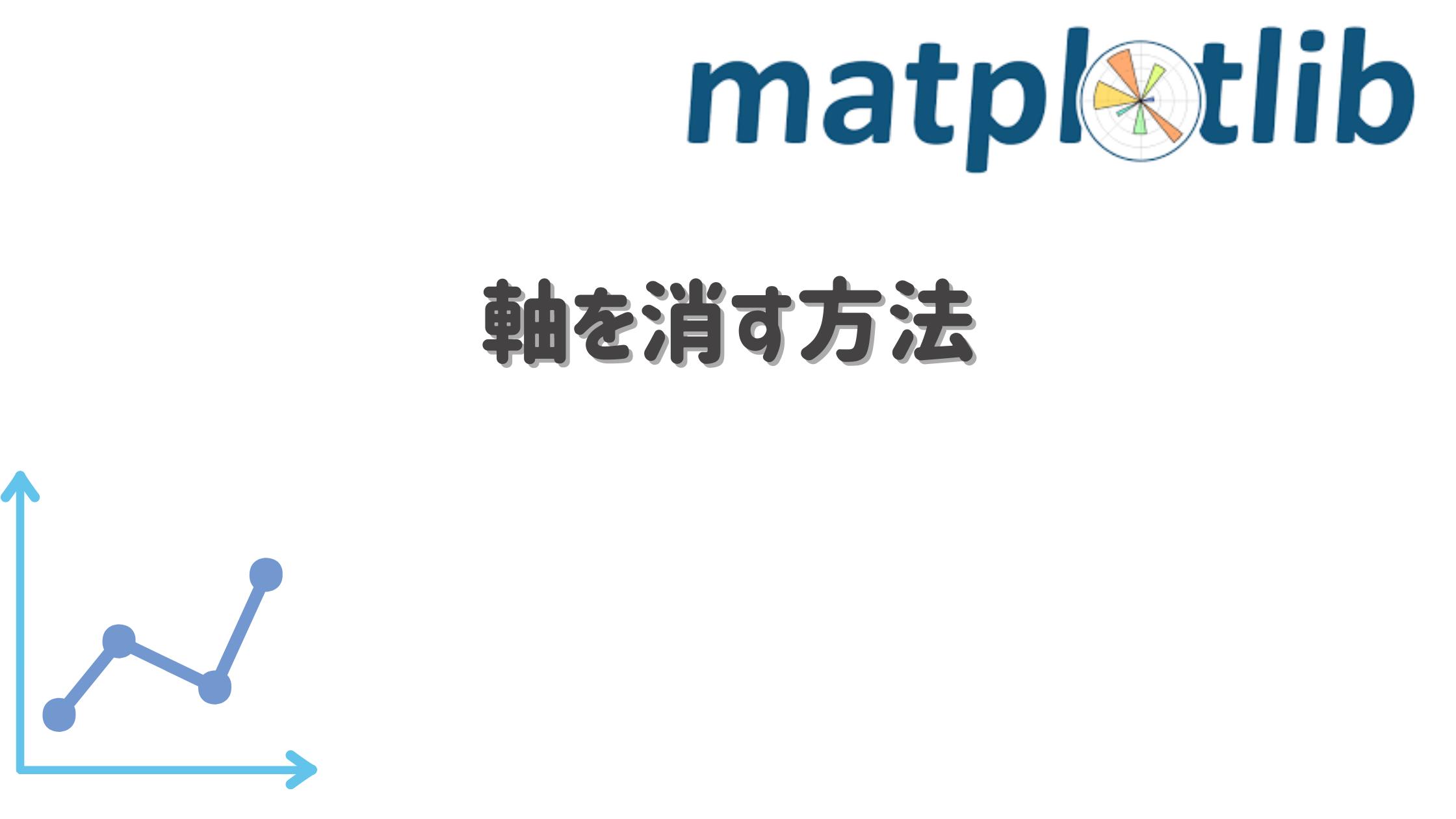 matplotlibで軸を消す記事のアイキャッチ