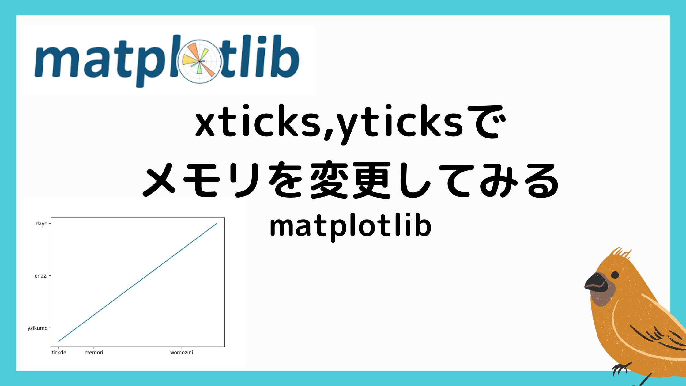 matplotlibのticksの記事のアイキャッチ