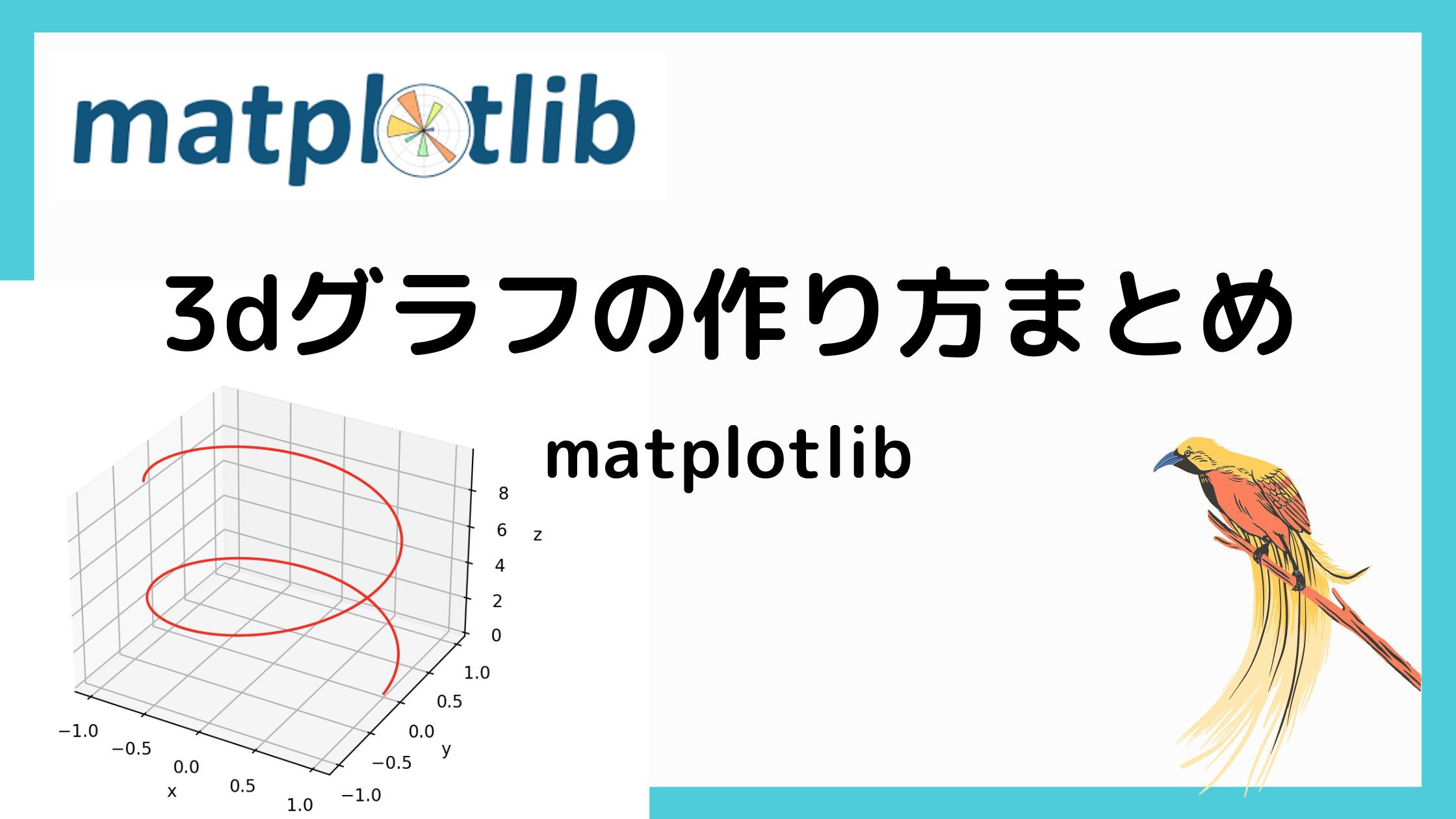 matplotlibの3dグラフの記事のアイキャッチ