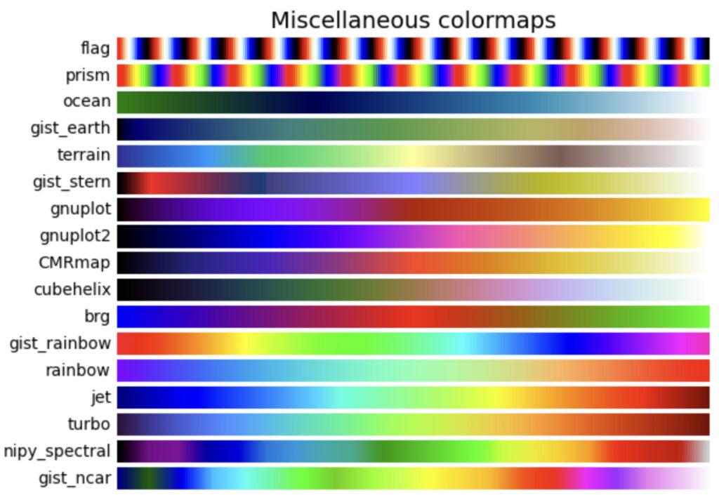 Miscellaneous colormapsの画像